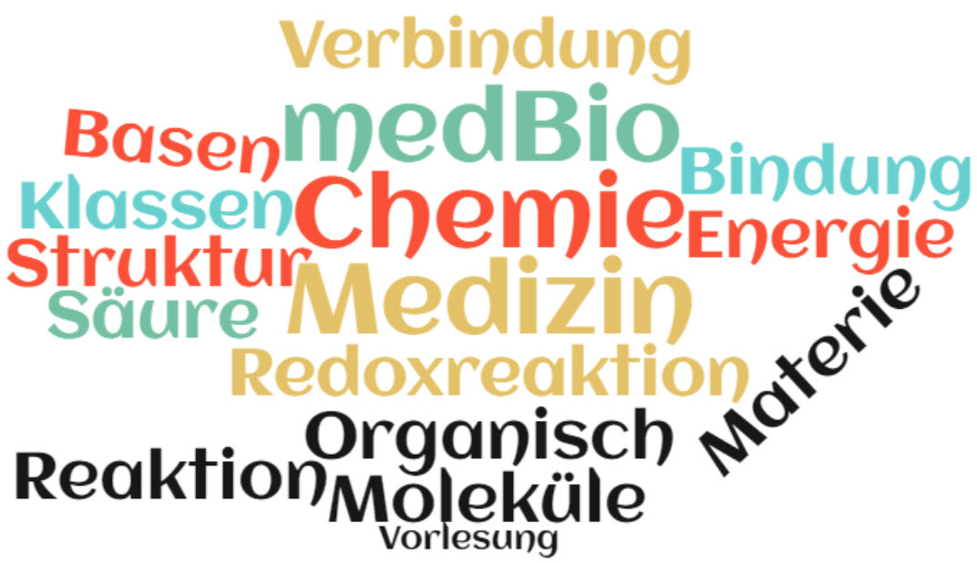 Chemie Wordle