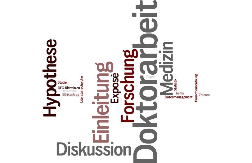 Wordle_Schreibwerkstatt