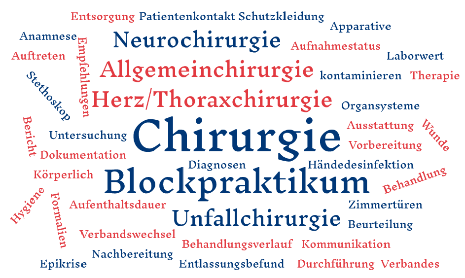 Wordle BlockChir