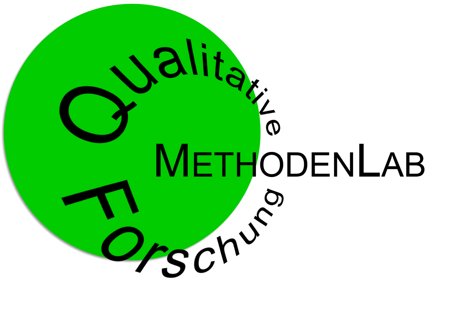 Logo MethodenLab Qualitative Forschung